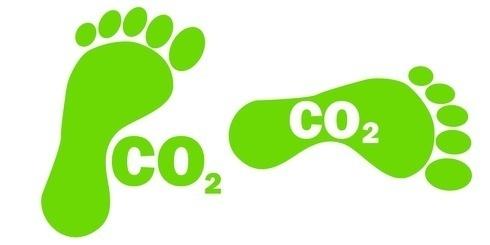 Der CO2 Fußabdruck